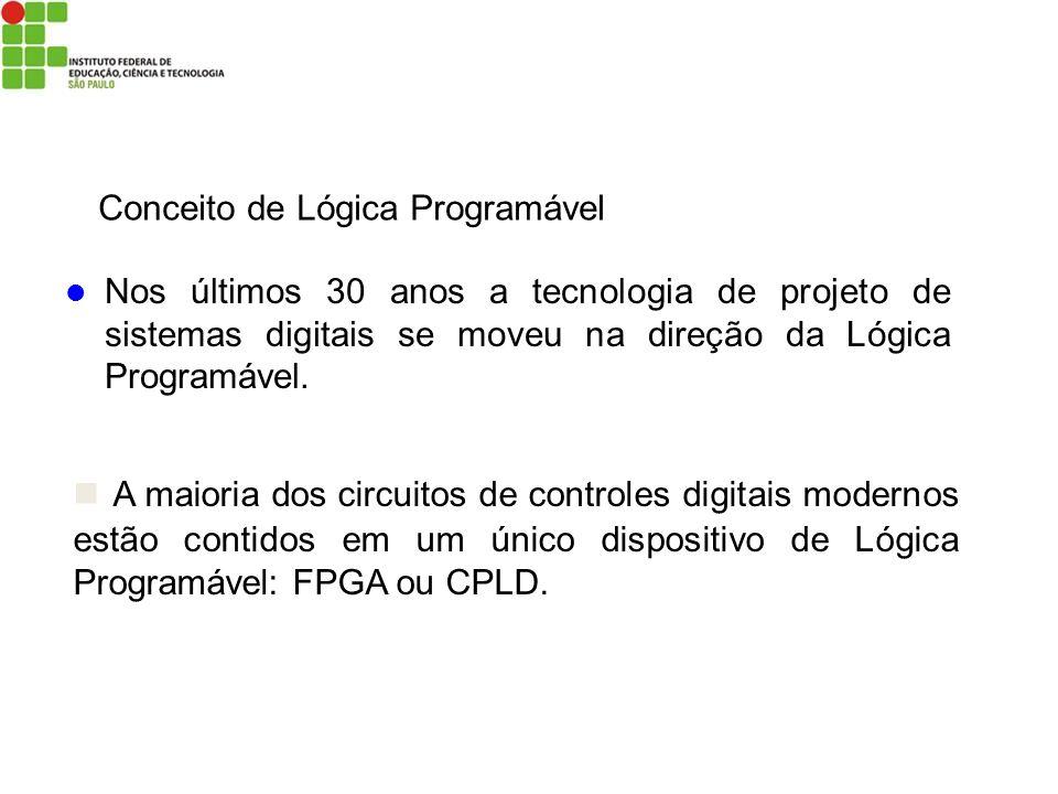 Nos últimos 30 anos a tecnologia de projeto de sistemas digitais se moveu na direção da Lógica Programável. A maioria dos circuitos de controles digit