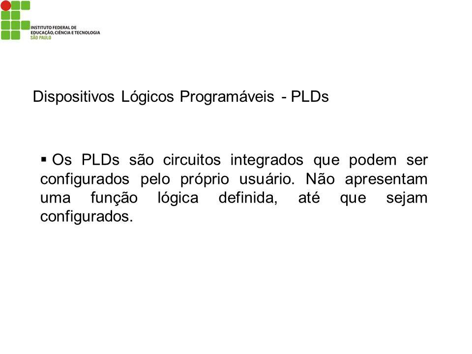 Dispositivos Lógicos Programáveis - PLDs Os PLDs são circuitos integrados que podem ser configurados pelo próprio usuário. Não apresentam uma função l