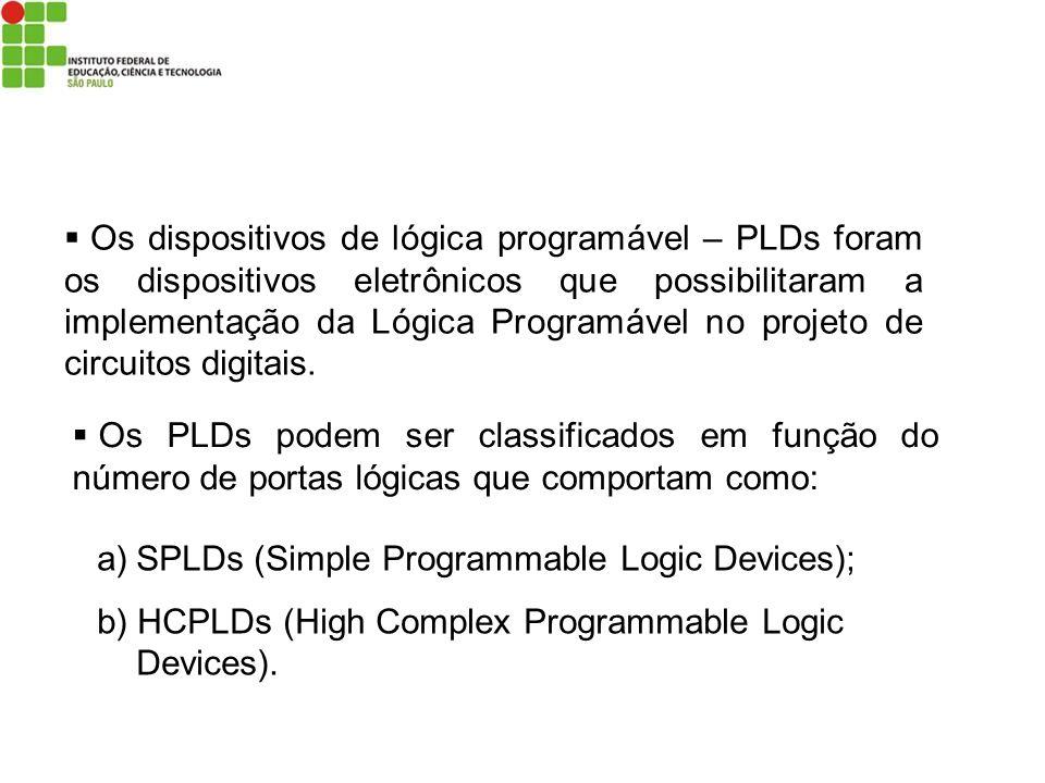Os dispositivos de lógica programável – PLDs foram os dispositivos eletrônicos que possibilitaram a implementação da Lógica Programável no projeto de