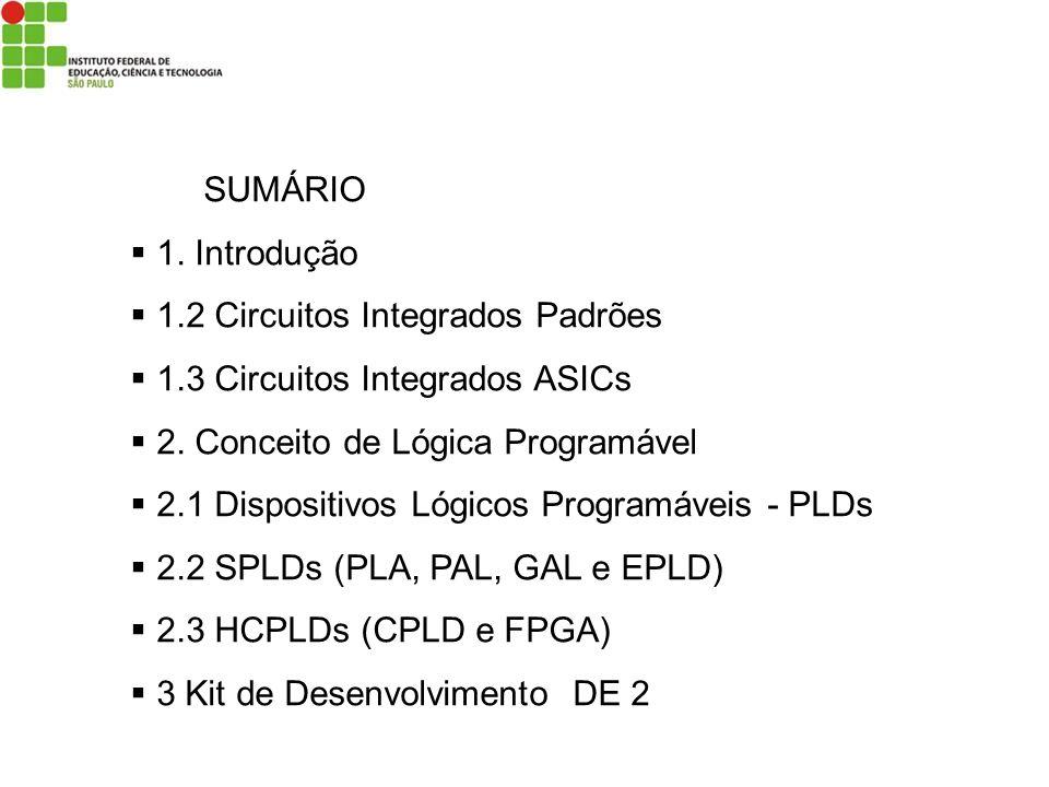 SUMÁRIO 1. Introdução 1.2 Circuitos Integrados Padrões 1.3 Circuitos Integrados ASICs 2. Conceito de Lógica Programável 2.1 Dispositivos Lógicos Progr