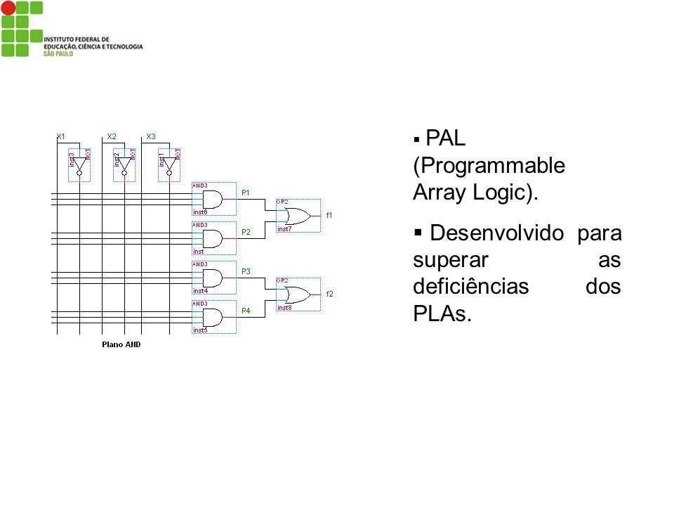 PAL (Programmable Array Logic). Desenvolvido para superar as deficiências dos PLAs.