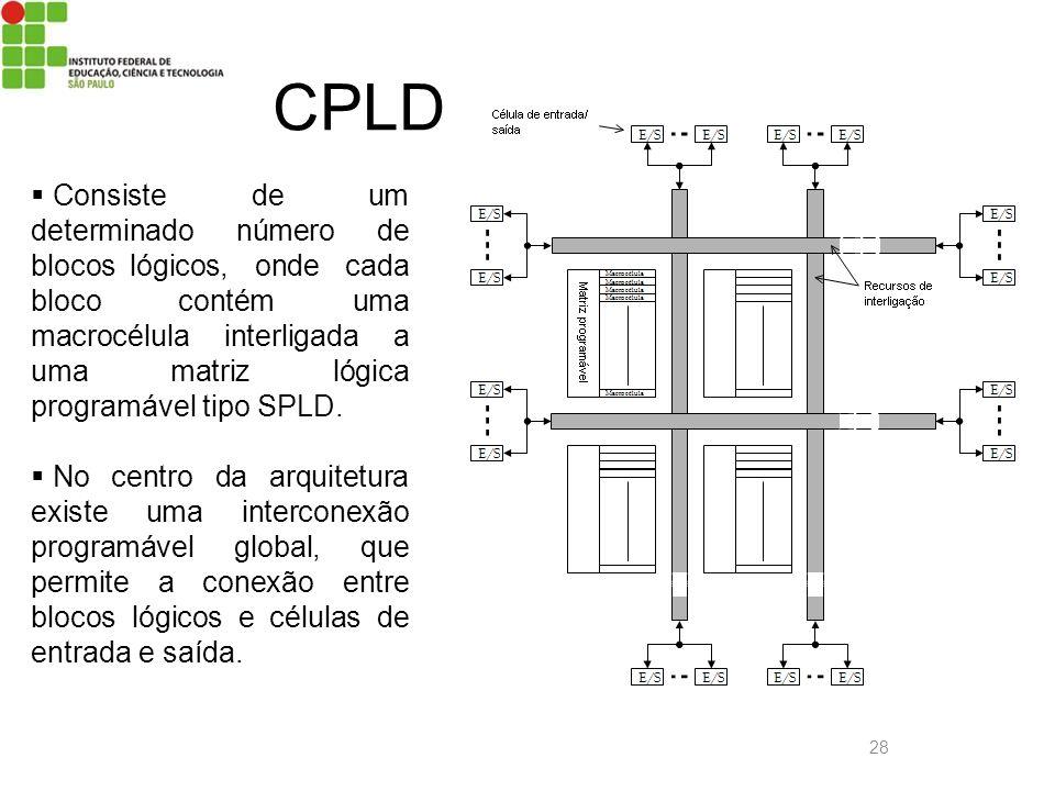 28 CPLD Consiste de um determinado número de blocos lógicos, onde cada bloco contém uma macrocélula interligada a uma matriz lógica programável tipo S