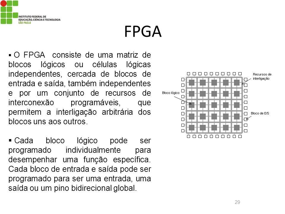 29 FPGA O FPGA consiste de uma matriz de blocos lógicos ou células lógicas independentes, cercada de blocos de entrada e saída, também independentes e