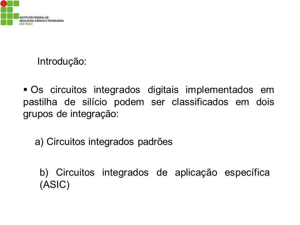 Introdução: Os circuitos integrados digitais implementados em pastilha de silício podem ser classificados em dois grupos de integração: a) Circuitos i