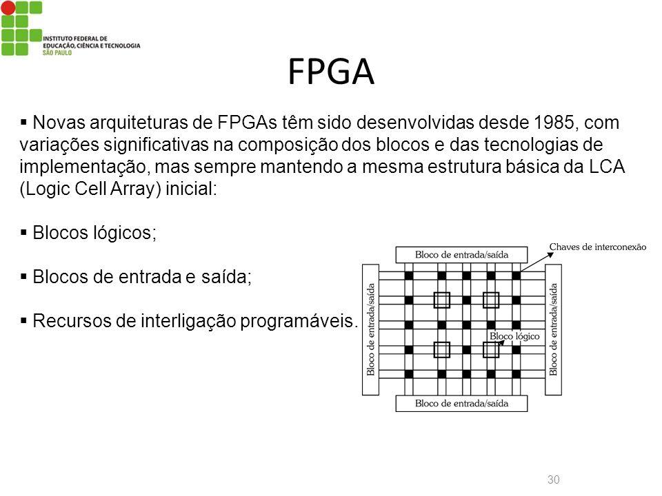 30 FPGA Novas arquiteturas de FPGAs têm sido desenvolvidas desde 1985, com variações significativas na composição dos blocos e das tecnologias de impl