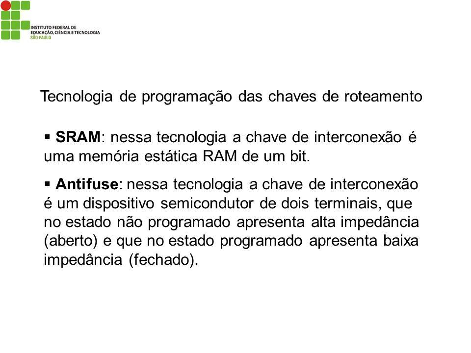 Tecnologia de programação das chaves de roteamento SRAM: nessa tecnologia a chave de interconexão é uma memória estática RAM de um bit. Antifuse: ness