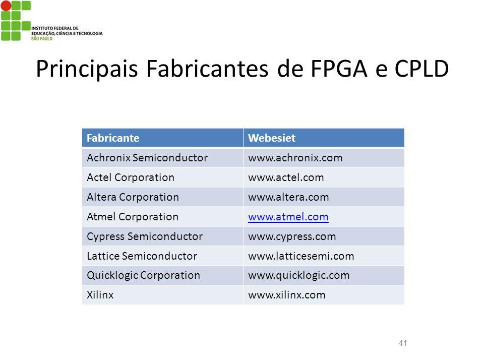 41 Principais Fabricantes de FPGA e CPLD FabricanteWebesiet Achronix Semiconductorwww.achronix.com Actel Corporationwww.actel.com Altera Corporationww