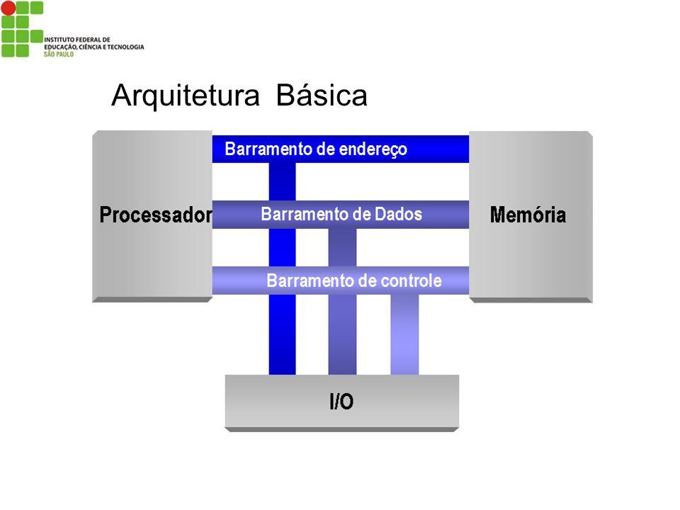 Arquitetura Básica