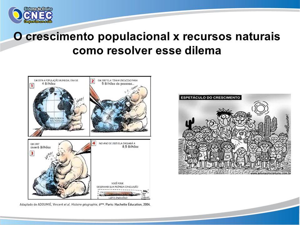 O crescimento populacional x recursos naturais como resolver esse dilema