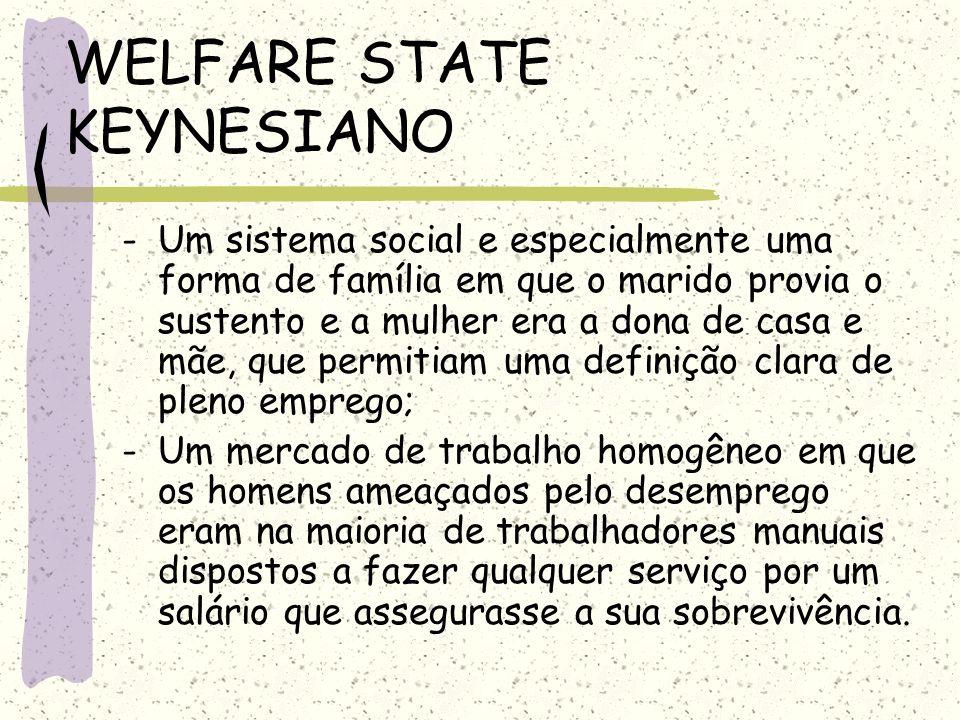 WELFARE STATE KEYNESIANO -Um sistema social e especialmente uma forma de família em que o marido provia o sustento e a mulher era a dona de casa e mãe