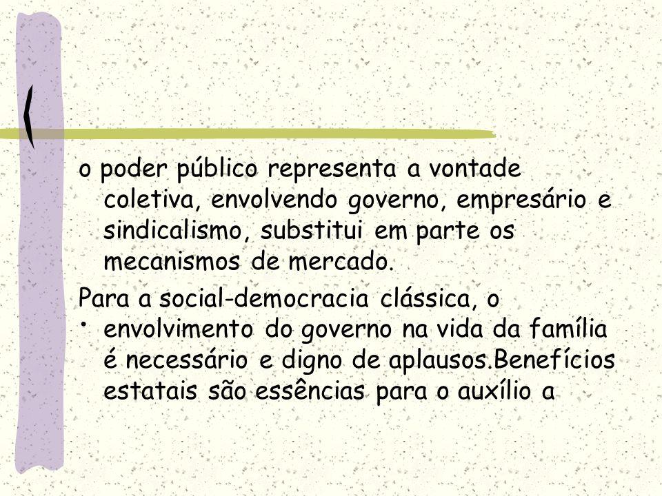 . o poder público representa a vontade coletiva, envolvendo governo, empresário e sindicalismo, substitui em parte os mecanismos de mercado. Para a so