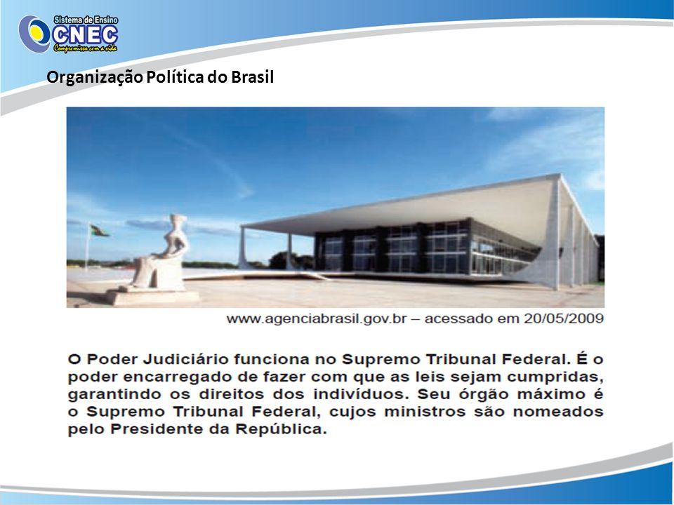 Organização Política do Brasil