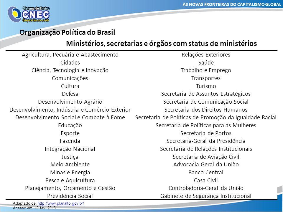 AS NOVAS FRONTEIRAS DO CAPITALISMO GLOBAL Organização Política do Brasil Ministérios, secretarias e órgãos com status de ministérios Agricultura, Pecu