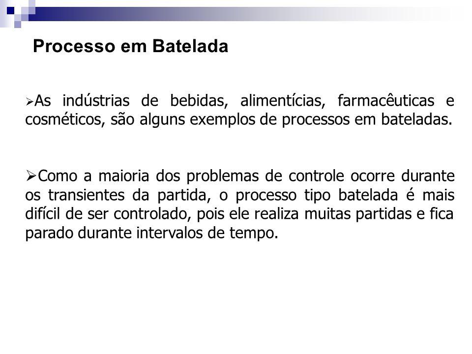 Processo em Batelada As indústrias de bebidas, alimentícias, farmacêuticas e cosméticos, são alguns exemplos de processos em bateladas. Como a maioria