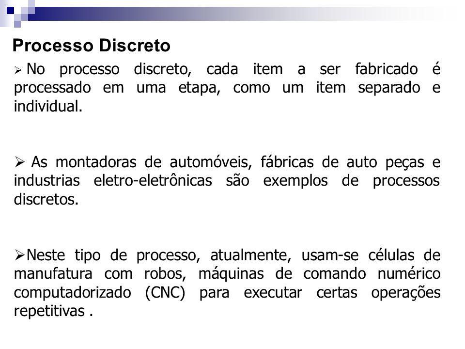 Processo Discreto No processo discreto, cada item a ser fabricado é processado em uma etapa, como um item separado e individual. As montadoras de auto