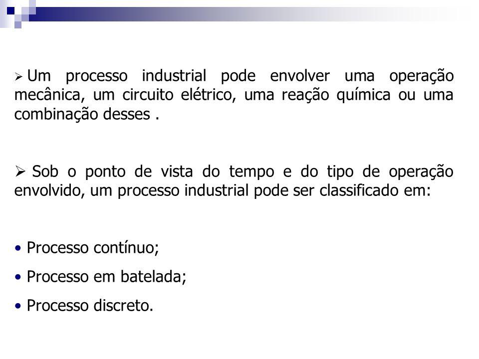 Um processo industrial pode envolver uma operação mecânica, um circuito elétrico, uma reação química ou uma combinação desses. Sob o ponto de vista do