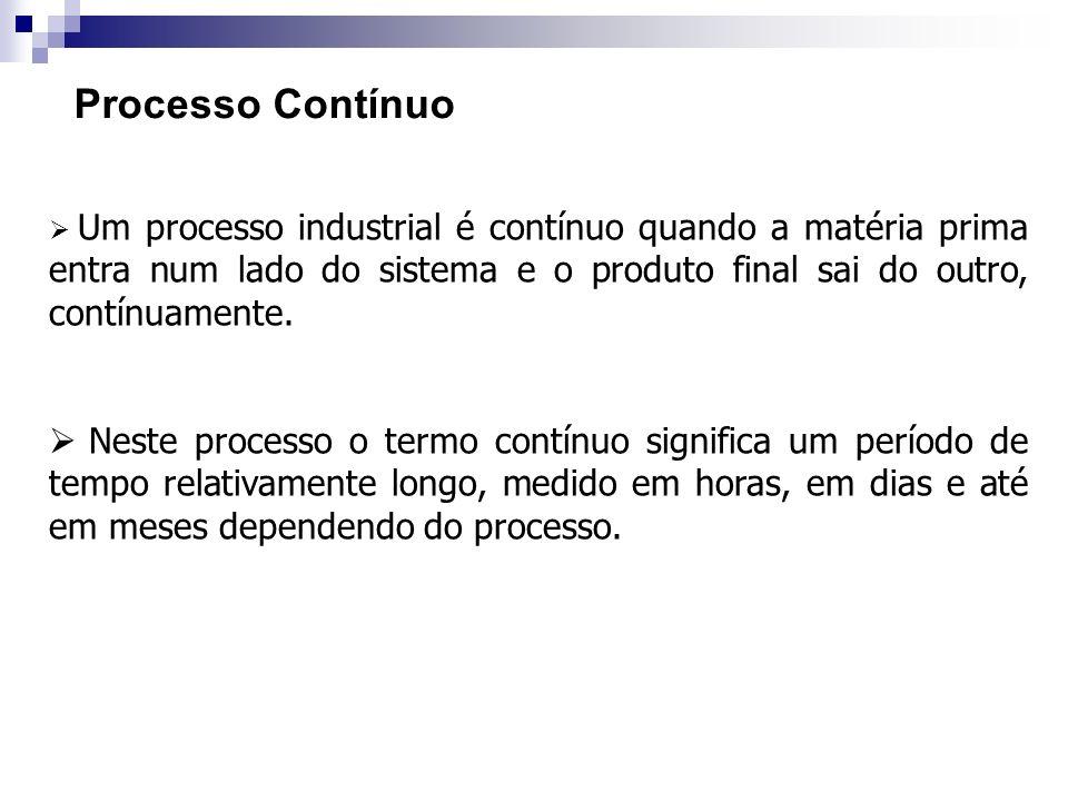 Processo Contínuo Um processo industrial é contínuo quando a matéria prima entra num lado do sistema e o produto final sai do outro, contínuamente. Ne
