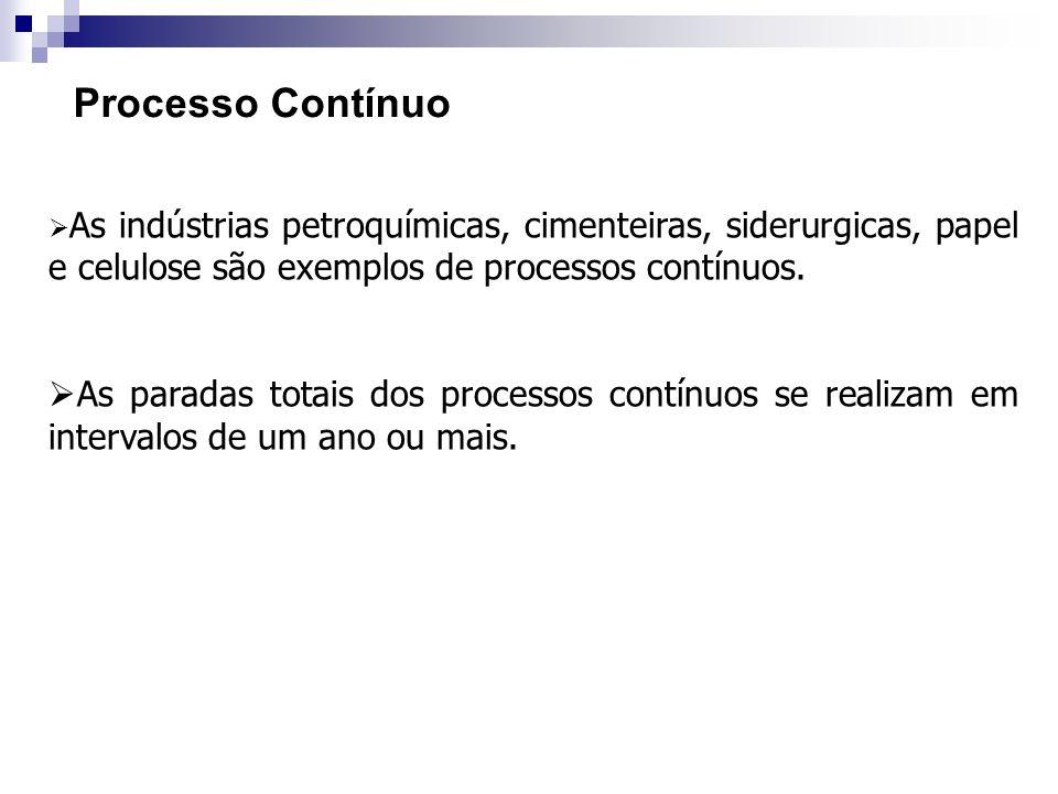 Processo Contínuo As indústrias petroquímicas, cimenteiras, siderurgicas, papel e celulose são exemplos de processos contínuos. As paradas totais dos
