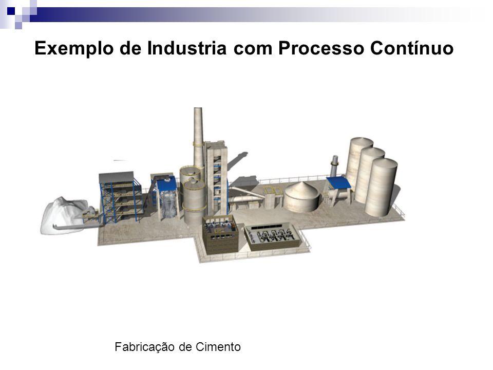 Exemplo de Industria com Processo Contínuo Fabricação de Cimento