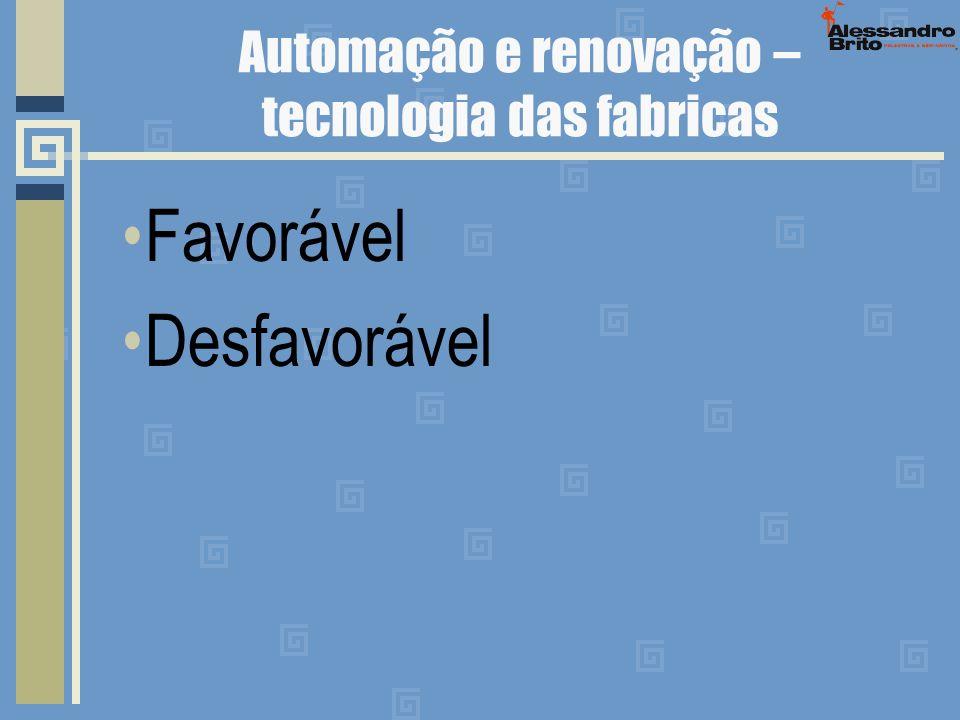 Automação e renovação – tecnologia das fabricas Favorável Desfavorável