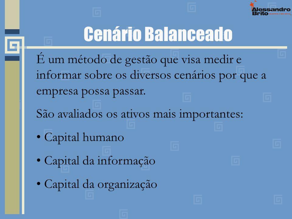 Cenário Balanceado É um método de gestão que visa medir e informar sobre os diversos cenários por que a empresa possa passar. São avaliados os ativos
