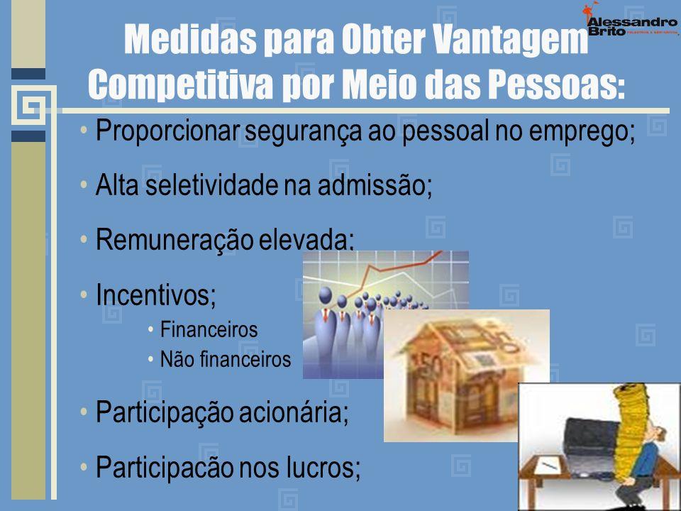Medidas para Obter Vantagem Competitiva por Meio das Pessoas: Proporcionar segurança ao pessoal no emprego; Alta seletividade na admissão; Remuneração