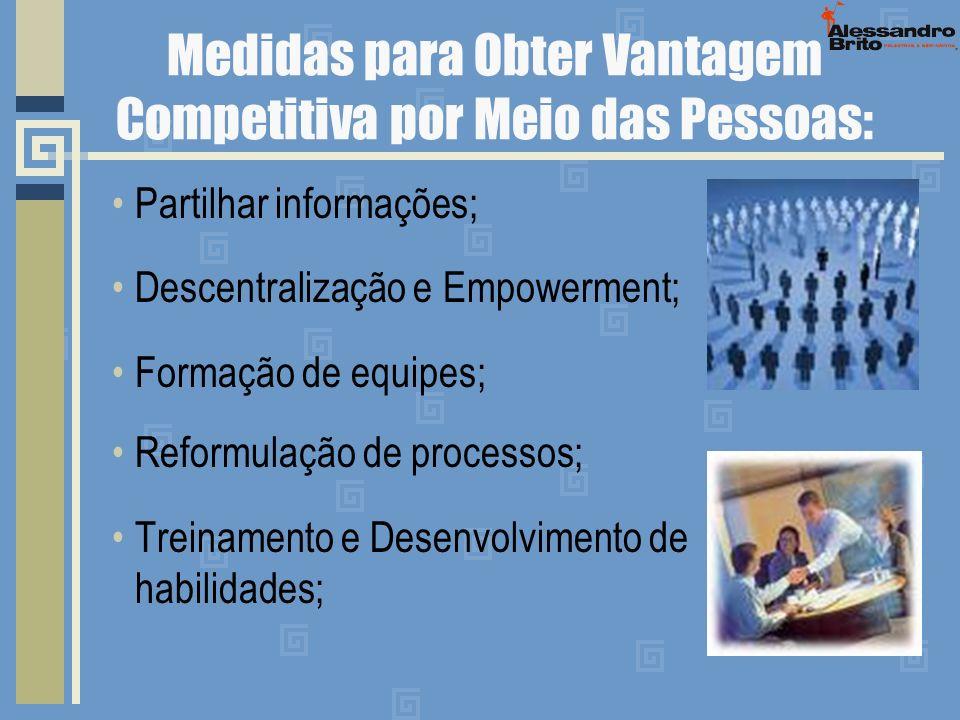 Medidas para Obter Vantagem Competitiva por Meio das Pessoas: Partilhar informações; Descentralização e Empowerment; Formação de equipes; Reformulação