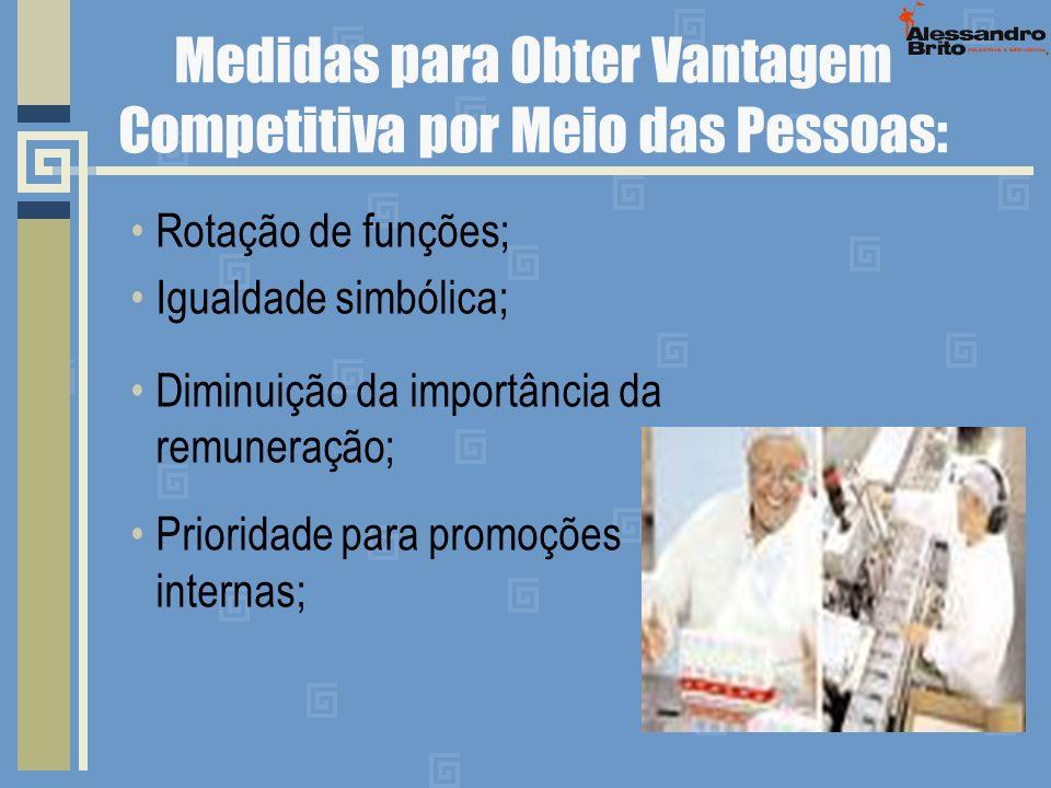 Medidas para Obter Vantagem Competitiva por Meio das Pessoas: Rotação de funções; Igualdade simbólica; Diminuição da importância da remuneração; Prior
