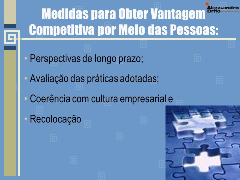 Medidas para Obter Vantagem Competitiva por Meio das Pessoas: Perspectivas de longo prazo; Avaliação das práticas adotadas; Coerência com cultura empr