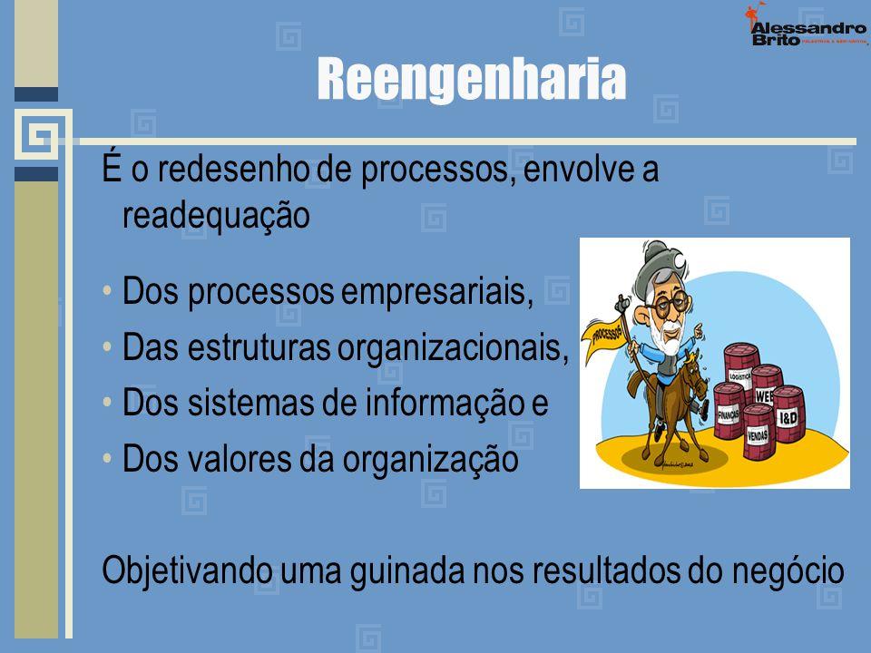 Reengenharia É o redesenho de processos, envolve a readequação Dos processos empresariais, Das estruturas organizacionais, Dos sistemas de informação
