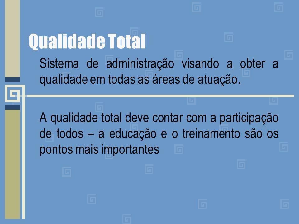 Qualidade Total Sistema de administração visando a obter a qualidade em todas as áreas de atuação. A qualidade total deve contar com a participação de
