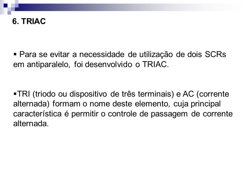 6. TRIAC Para se evitar a necessidade de utilização de dois SCRs em antiparalelo, foi desenvolvido o TRIAC. TRI (triodo ou dispositivo de três termina