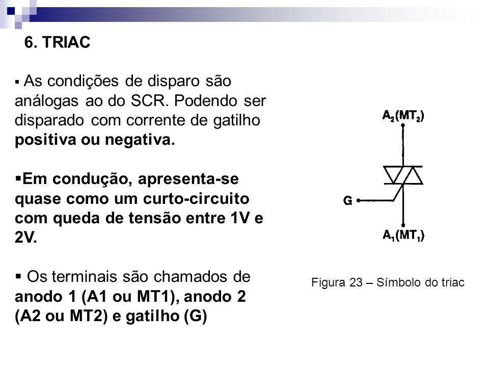 6. TRIAC As condições de disparo são análogas ao do SCR. Podendo ser disparado com corrente de gatilho positiva ou negativa. Em condução, apresenta-se