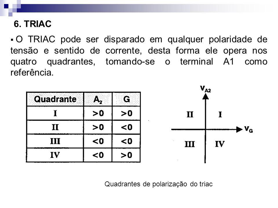 6. TRIAC O TRIAC pode ser disparado em qualquer polaridade de tensão e sentido de corrente, desta forma ele opera nos quatro quadrantes, tomando-se o