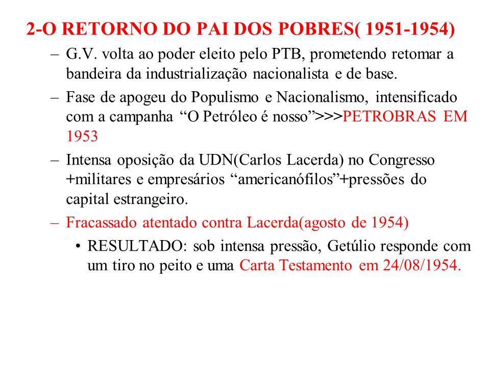 2-O RETORNO DO PAI DOS POBRES( 1951-1954) –G.V. volta ao poder eleito pelo PTB, prometendo retomar a bandeira da industrialização nacionalista e de ba