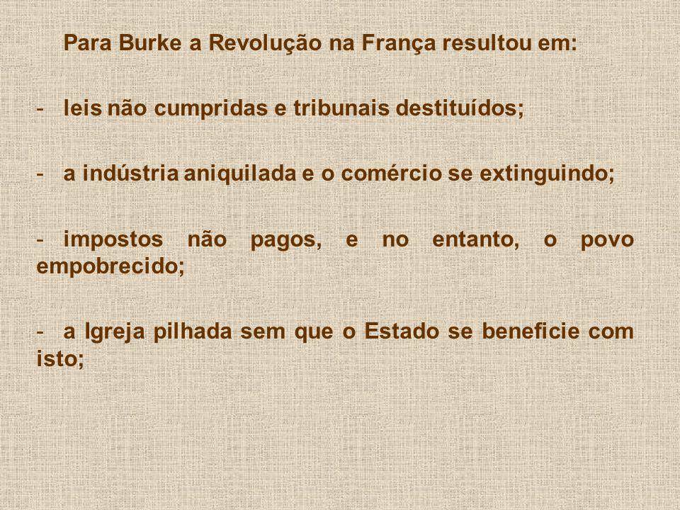 Para Burke a Revolução na França resultou em: -leis não cumpridas e tribunais destituídos; -a indústria aniquilada e o comércio se extinguindo; -impostos não pagos, e no entanto, o povo empobrecido; -a Igreja pilhada sem que o Estado se beneficie com isto;