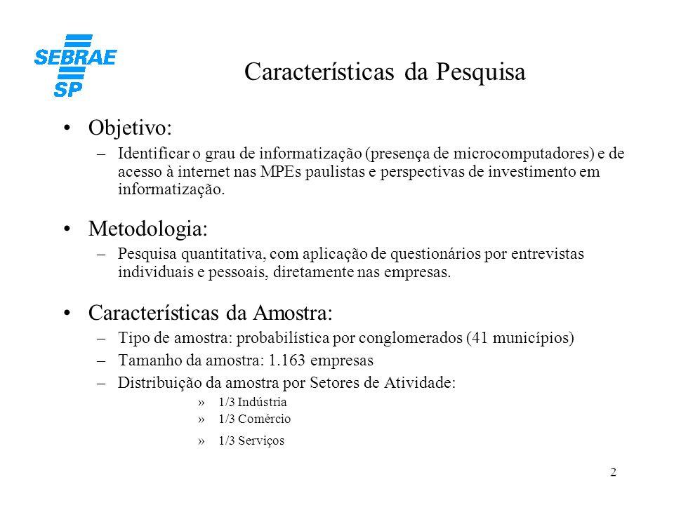 2 Características da Pesquisa Objetivo: –Identificar o grau de informatização (presença de microcomputadores) e de acesso à internet nas MPEs paulista