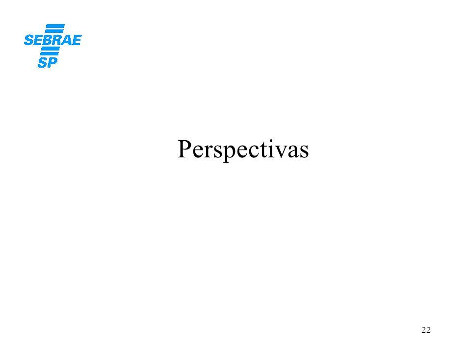 22 Perspectivas