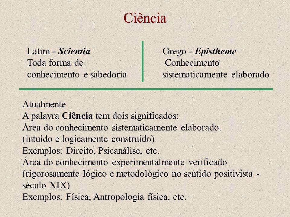 Ciência Latim - Scientia Toda forma de conhecimento e sabedoria Grego - Epistheme Conhecimento sistematicamente elaborado Atualmente A palavra Ciência
