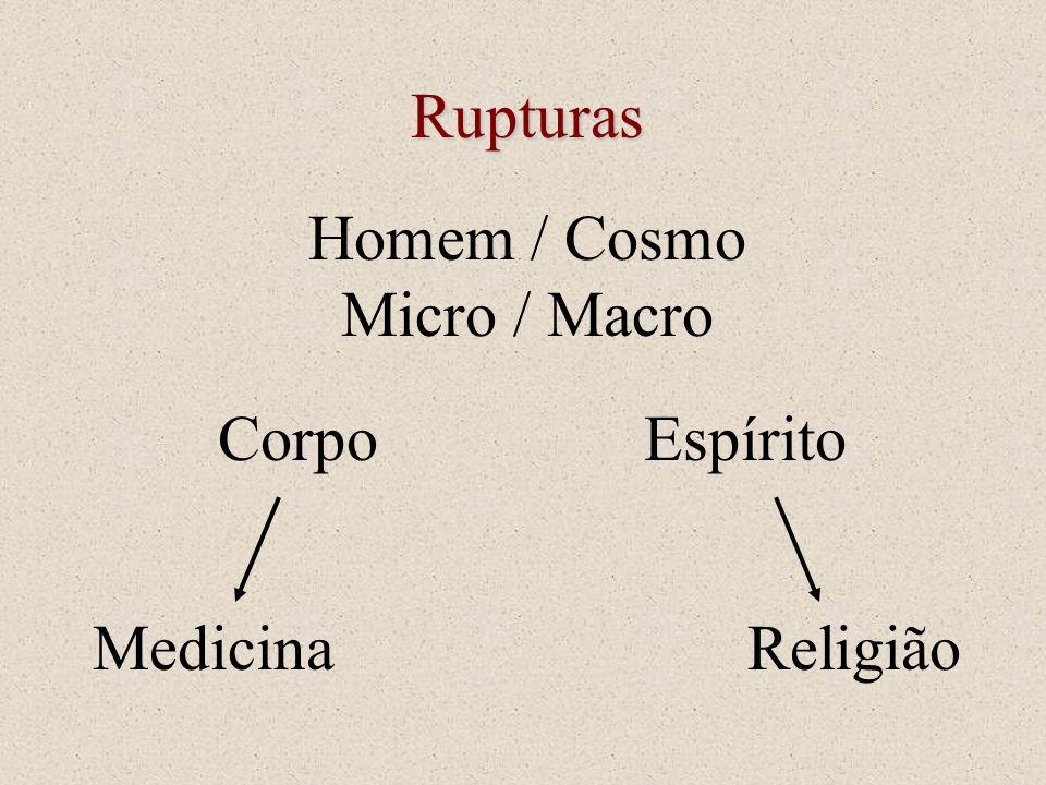 Rupturas Religião Corpo Alma Espírito Medicina Homem / Cosmo Micro / Macro