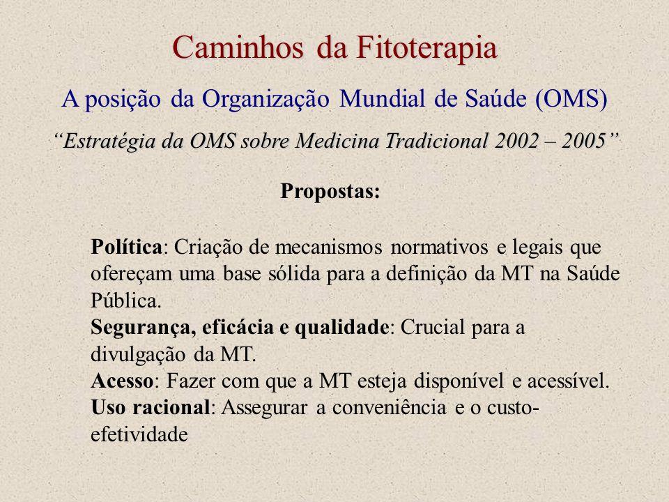 Caminhos da Fitoterapia A posição da Organização Mundial de Saúde (OMS) Estratégia da OMS sobre Medicina Tradicional 2002 – 2005 Propostas: Política: