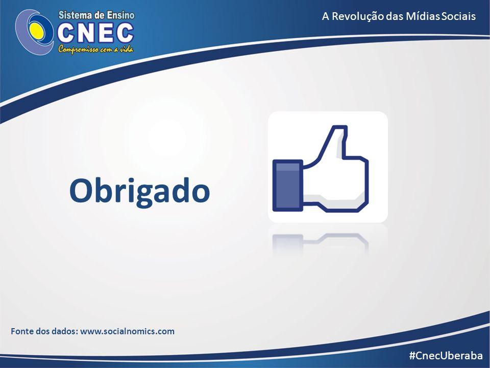 A Revolução das Mídias Sociais Fonte dos dados: www.socialnomics.com Obrigado #CnecUberaba