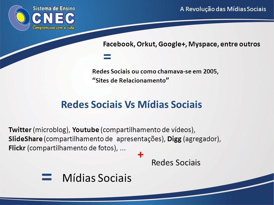 Redes Sociais Vs Mídias Sociais Facebook, Orkut, Google+, Myspace, entre outros = Redes Sociais ou como chamava-se em 2005, Sites de Relacionamento +