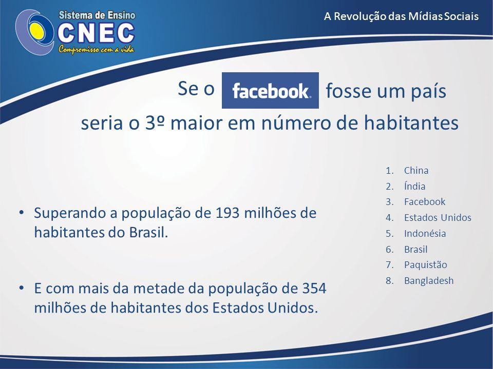 A Revolução das Mídias Sociais Se o 1.China 2.Índia 3.Facebook 4.Estados Unidos 5.Indonésia 6.Brasil 7.Paquistão 8.Bangladesh fosse um país seria o 3º