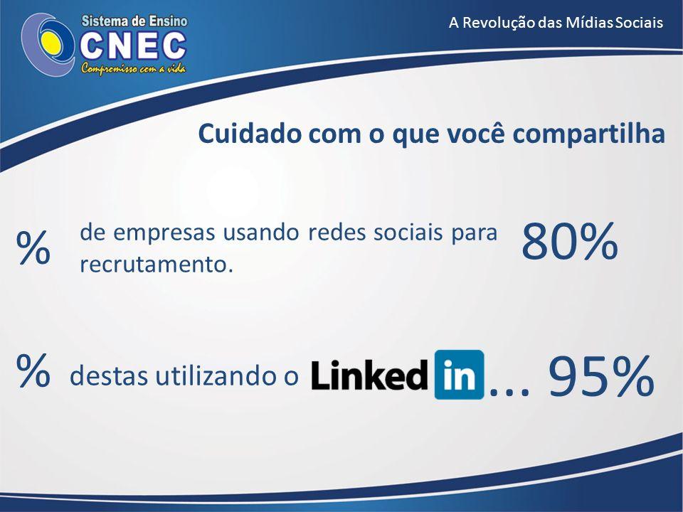 A Revolução das Mídias Sociais de empresas usando redes sociais para recrutamento. destas utilizando o Cuidado com o que você compartilha % %... 95% 8