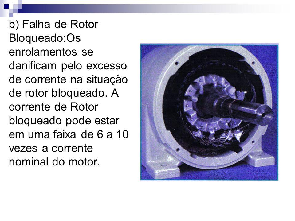 b) Falha de Rotor Bloqueado:Os enrolamentos se danificam pelo excesso de corrente na situação de rotor bloqueado. A corrente de Rotor bloqueado pode e