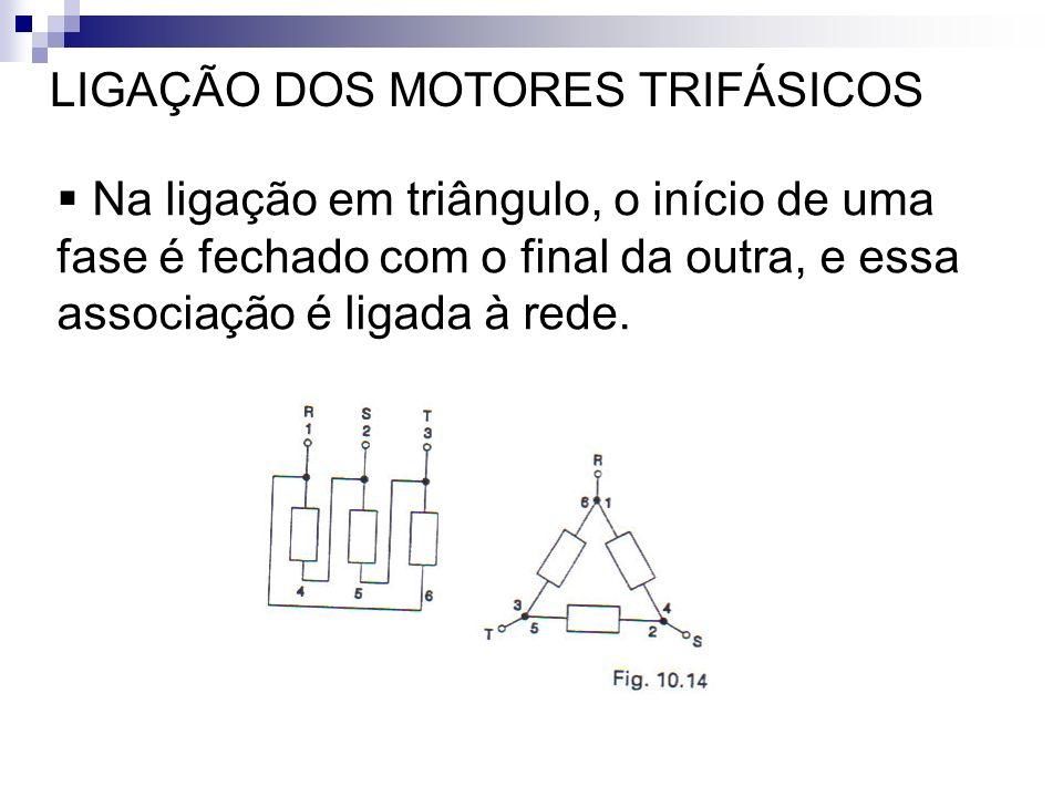 LIGAÇÃO DOS MOTORES TRIFÁSICOS Na ligação em triângulo, o início de uma fase é fechado com o final da outra, e essa associação é ligada à rede.