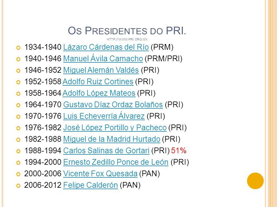 O S P RESIDENTES DO PRI. HTTP :// WWW. PRI. ORG. MX 1934-1940 Lázaro Cárdenas del Río (PRM)Lázaro Cárdenas del Río 1940-1946 Manuel Ávila Camacho (PRM