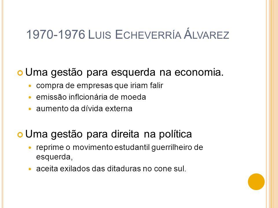 1970-1976 L UIS E CHEVERRÍA Á LVAREZ Uma gestão para esquerda na economia. compra de empresas que iriam falir emissão inflcionária de moeda aumento da