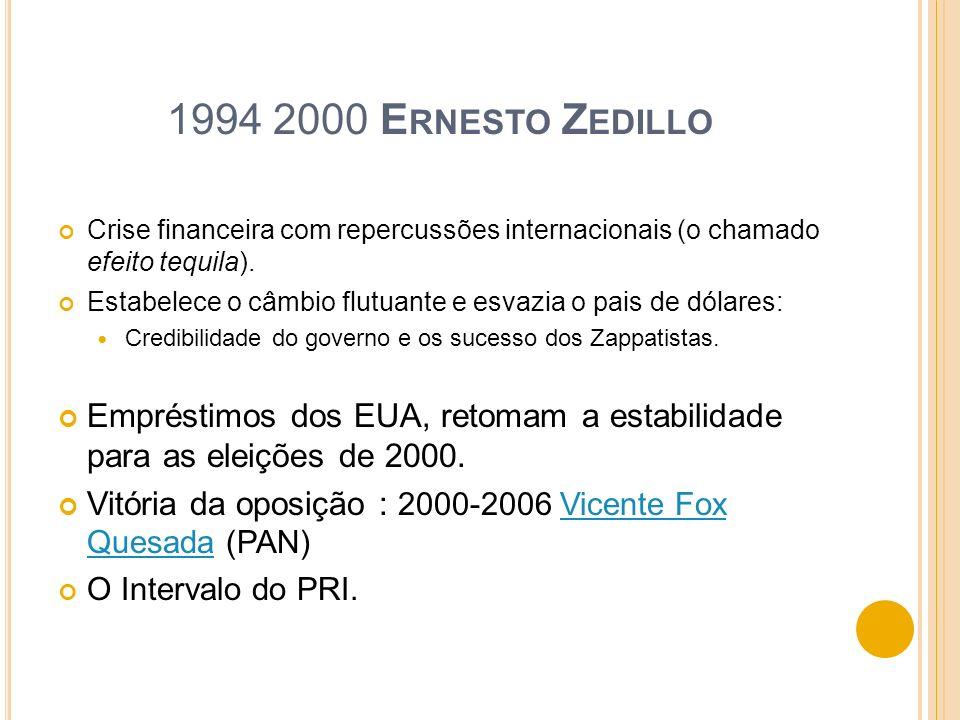 1994 2000 E RNESTO Z EDILLO Crise financeira com repercussões internacionais (o chamado efeito tequila). Estabelece o câmbio flutuante e esvazia o pai